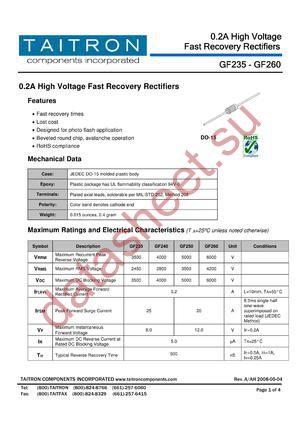 GF250 datasheet скачать даташит
