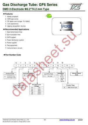 GF62R145NRM datasheet скачать даташит